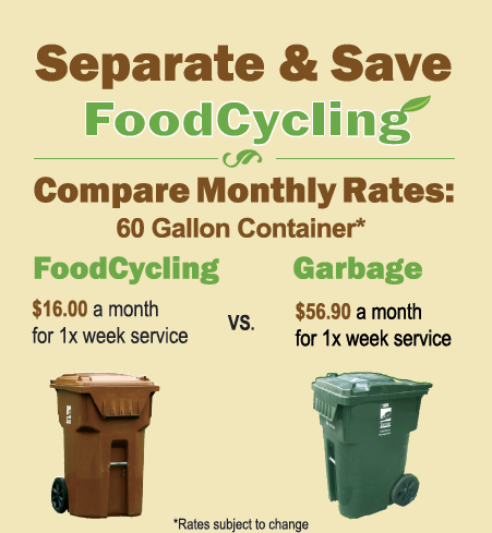 Image Describing the possible savings gained by using Recycling Food Waste