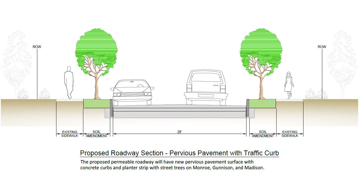 design on roadway section