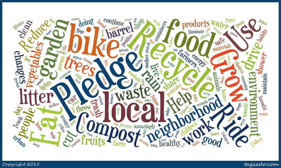 Sustainability Pledges