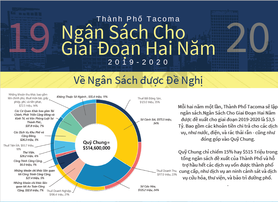One-Pager Vietnamese