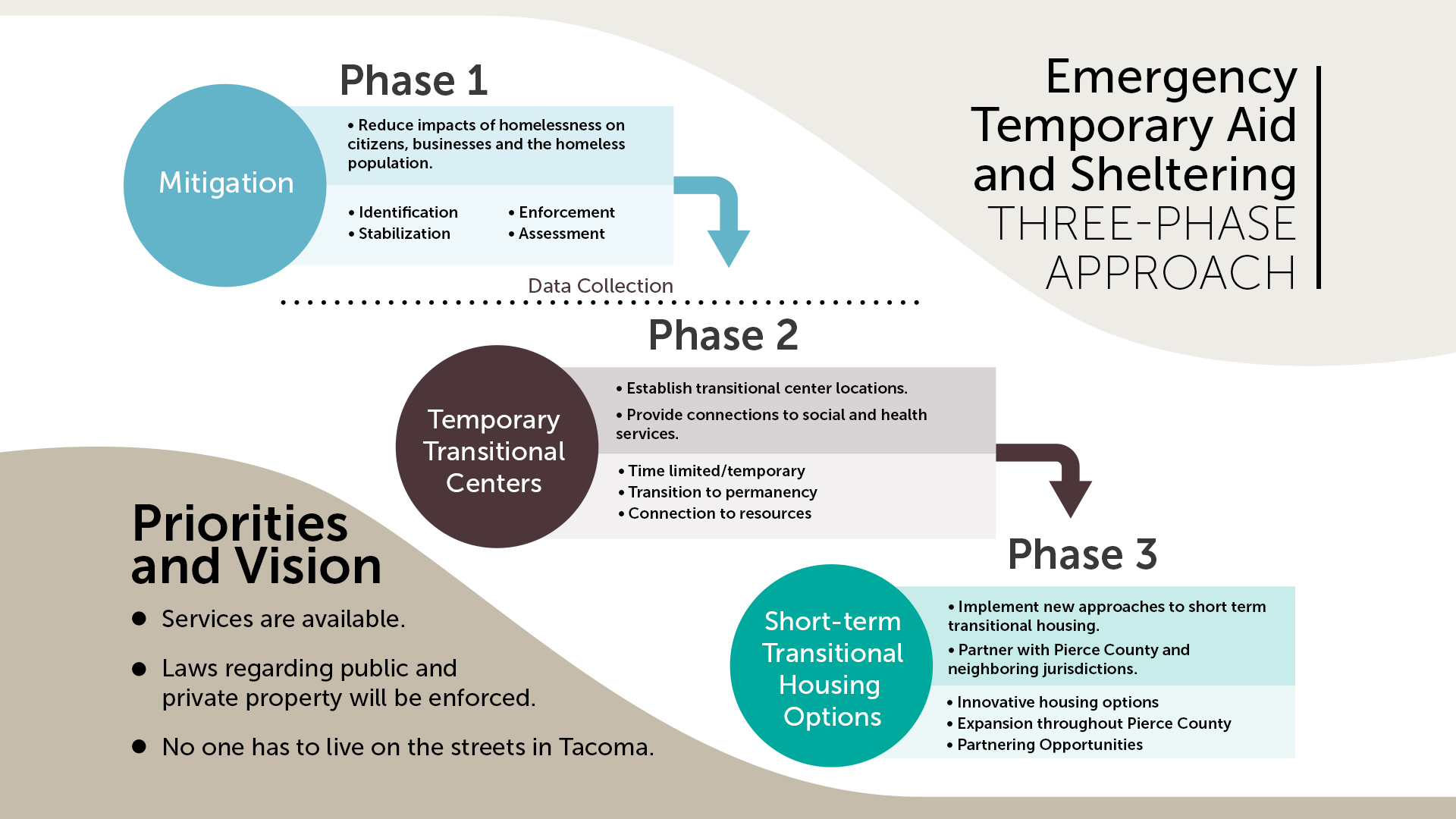 Emergency Temporary Aid and Sheltering Program graphic